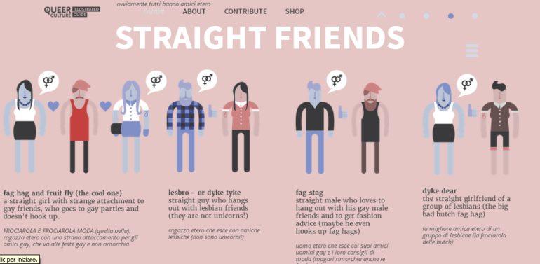 Profilo di incontri per amico
